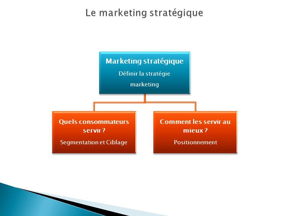 Marketing stratégique Définir la stratégie marketing Quels consommateurs servir ? Segmentation et Ciblage Comment les servir au mieux ? Positionnement