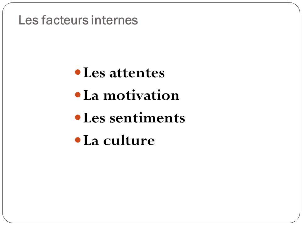 Les facteurs internes Les attentes La motivation Les sentiments La culture
