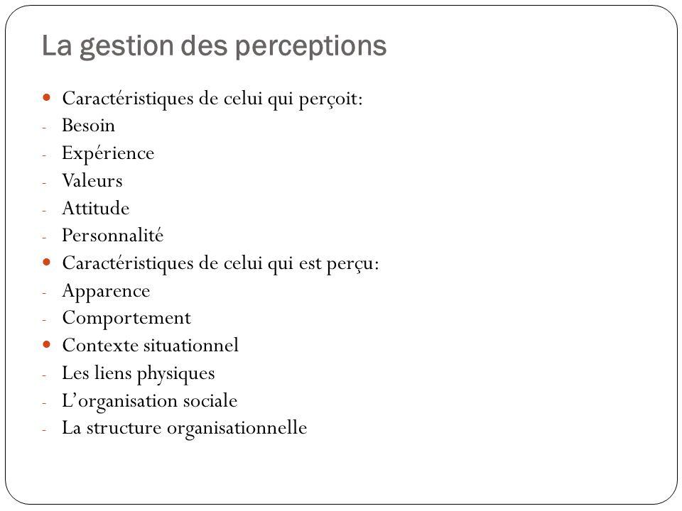 La gestion des perceptions Caractéristiques de celui qui perçoit: - Besoin - Expérience - Valeurs - Attitude - Personnalité Caractéristiques de celui qui est perçu: - Apparence - Comportement Contexte situationnel - Les liens physiques - Lorganisation sociale - La structure organisationnelle