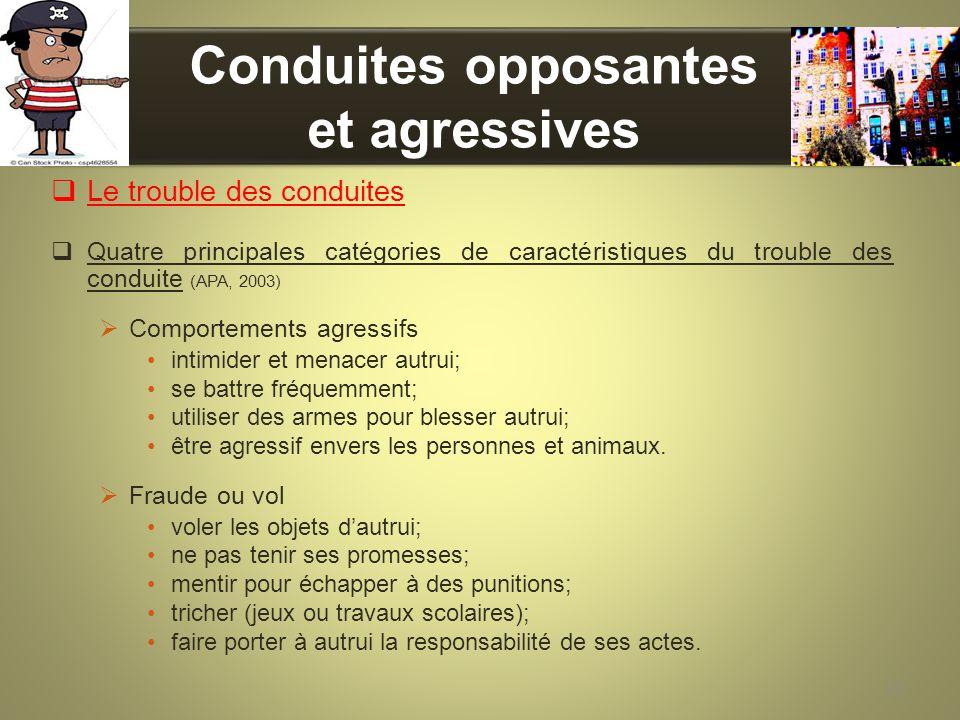 Conduites opposantes et agressives Le trouble des conduites Quatre principales catégories de caractéristiques du trouble des conduite (APA, 2003) Comp
