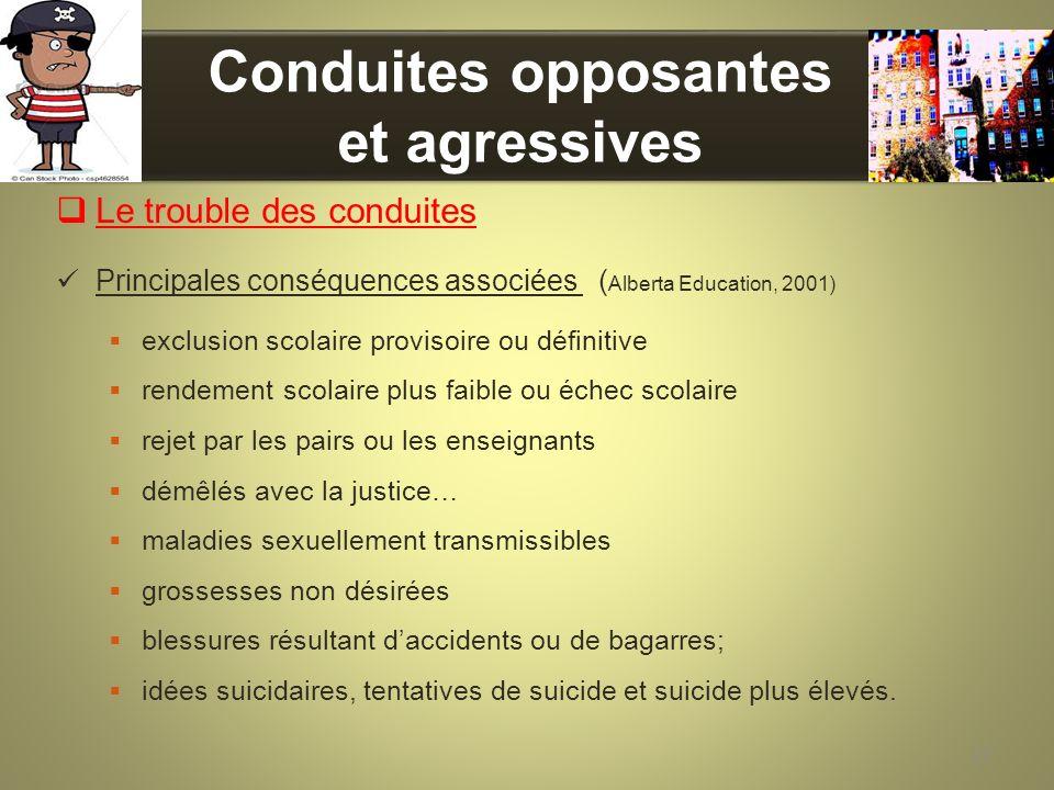 Conduites opposantes et agressives Le trouble des conduites Principales conséquences associées ( Alberta Education, 2001) exclusion scolaire provisoir