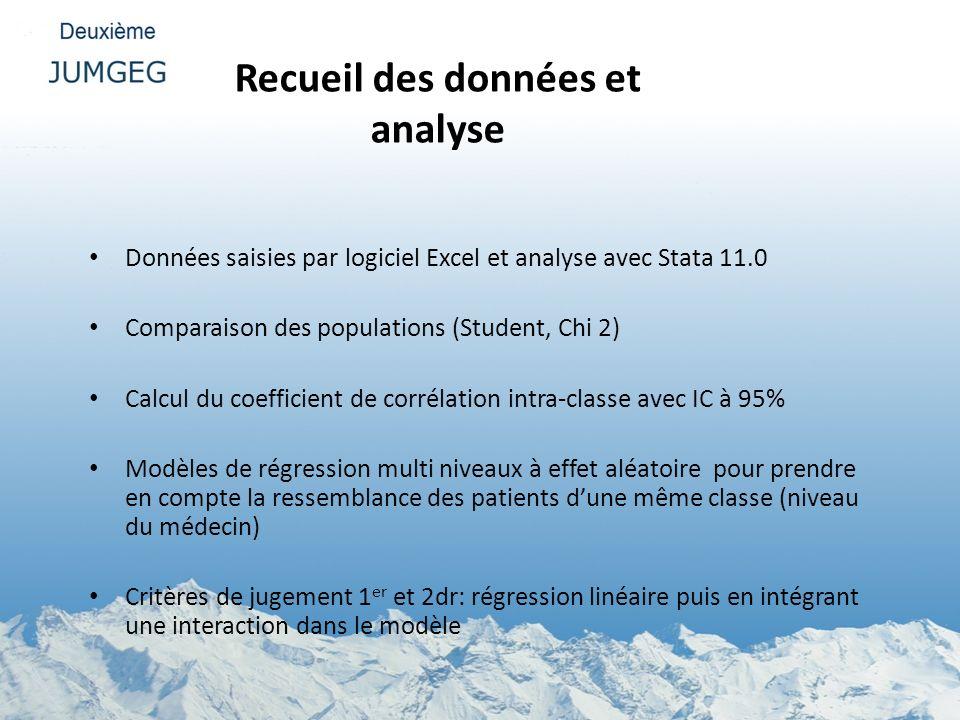 Recueil des données et analyse Données saisies par logiciel Excel et analyse avec Stata 11.0 Comparaison des populations (Student, Chi 2) Calcul du co