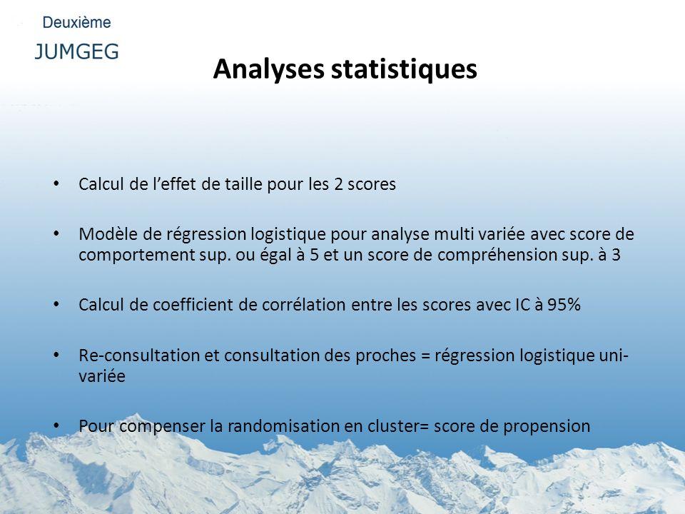 Analyses statistiques Calcul de leffet de taille pour les 2 scores Modèle de régression logistique pour analyse multi variée avec score de comportemen