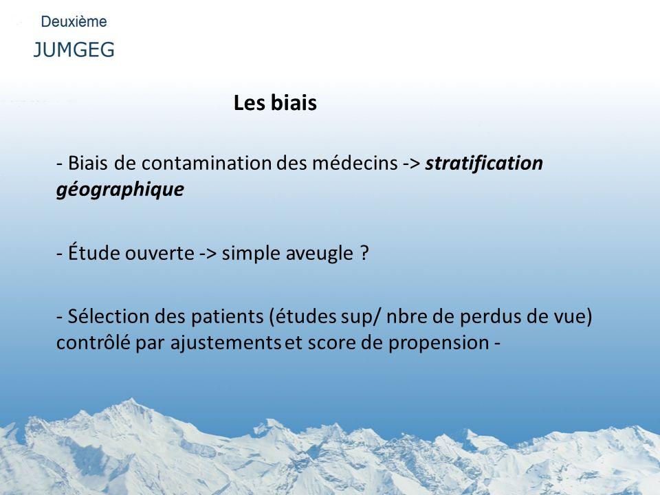 Les biais - Biais de contamination des médecins -> stratification géographique - Étude ouverte -> simple aveugle ? - Sélection des patients (études su