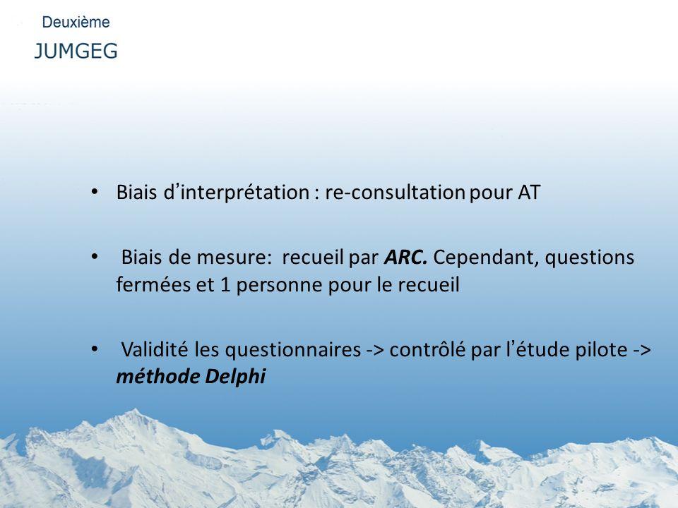 Biais dinterprétation : re-consultation pour AT Biais de mesure: recueil par ARC. Cependant, questions fermées et 1 personne pour le recueil Validité