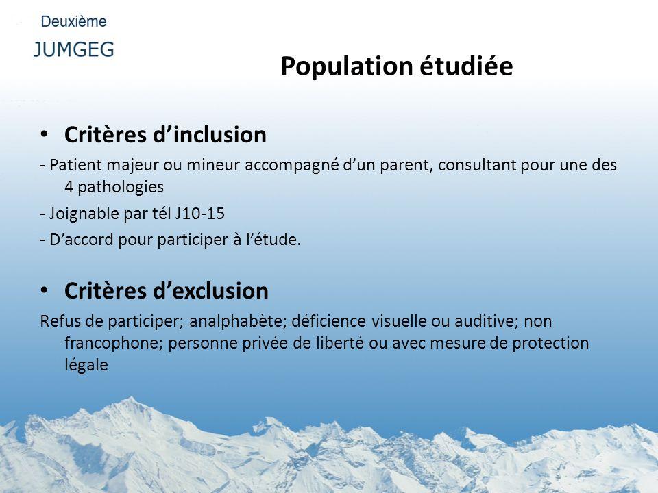 Population étudiée Critères dinclusion - Patient majeur ou mineur accompagné dun parent, consultant pour une des 4 pathologies - Joignable par tél J10