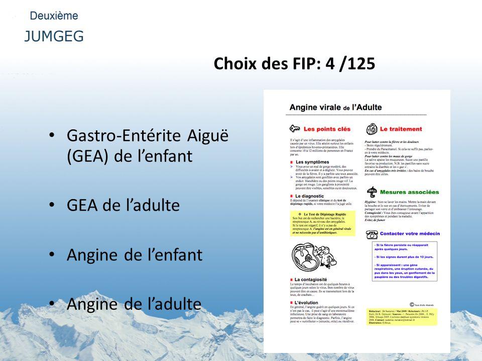 Choix des FIP: 4 /125 Gastro-Entérite Aiguë (GEA) de lenfant GEA de ladulte Angine de lenfant Angine de ladulte