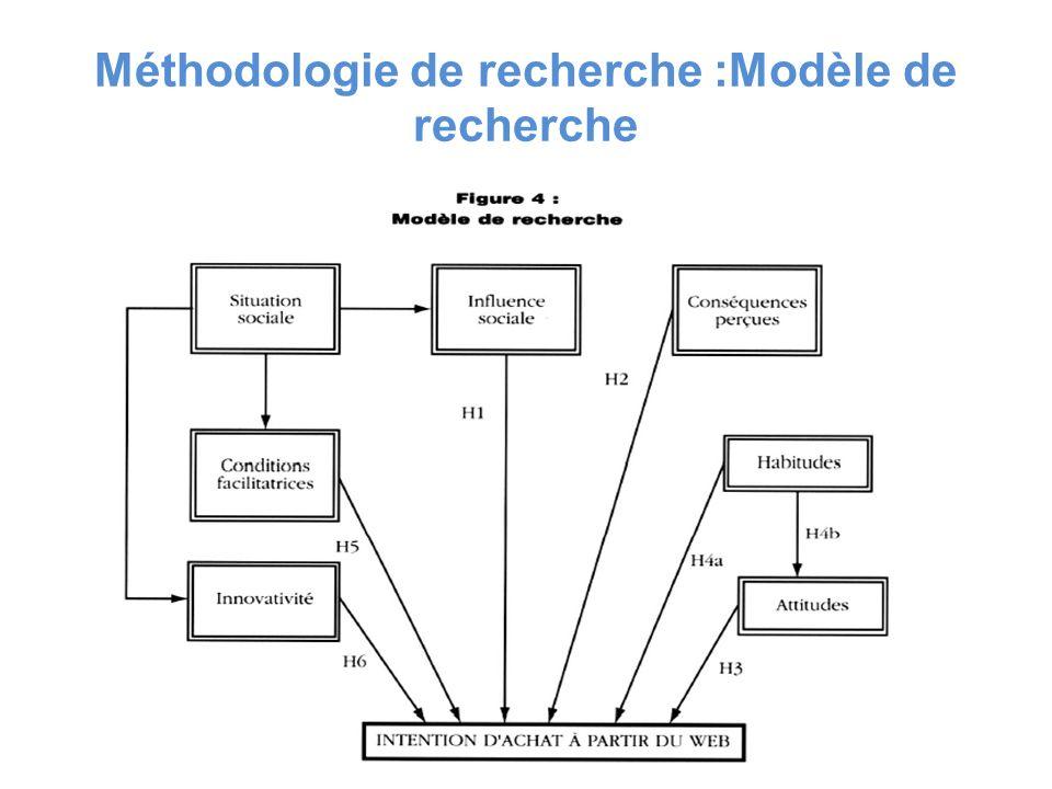 Méthodologie de recherche :Modèle de recherche 14