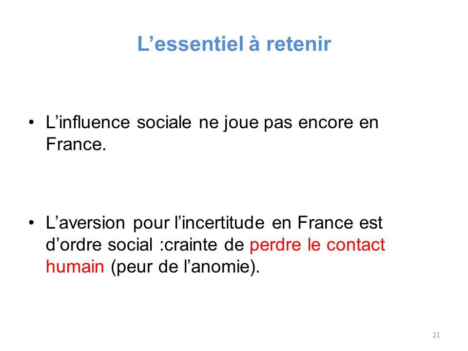 Lessentiel à retenir Linfluence sociale ne joue pas encore en France.
