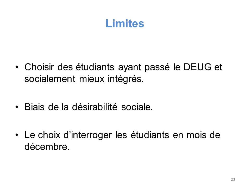 Limites Choisir des étudiants ayant passé le DEUG et socialement mieux intégrés.