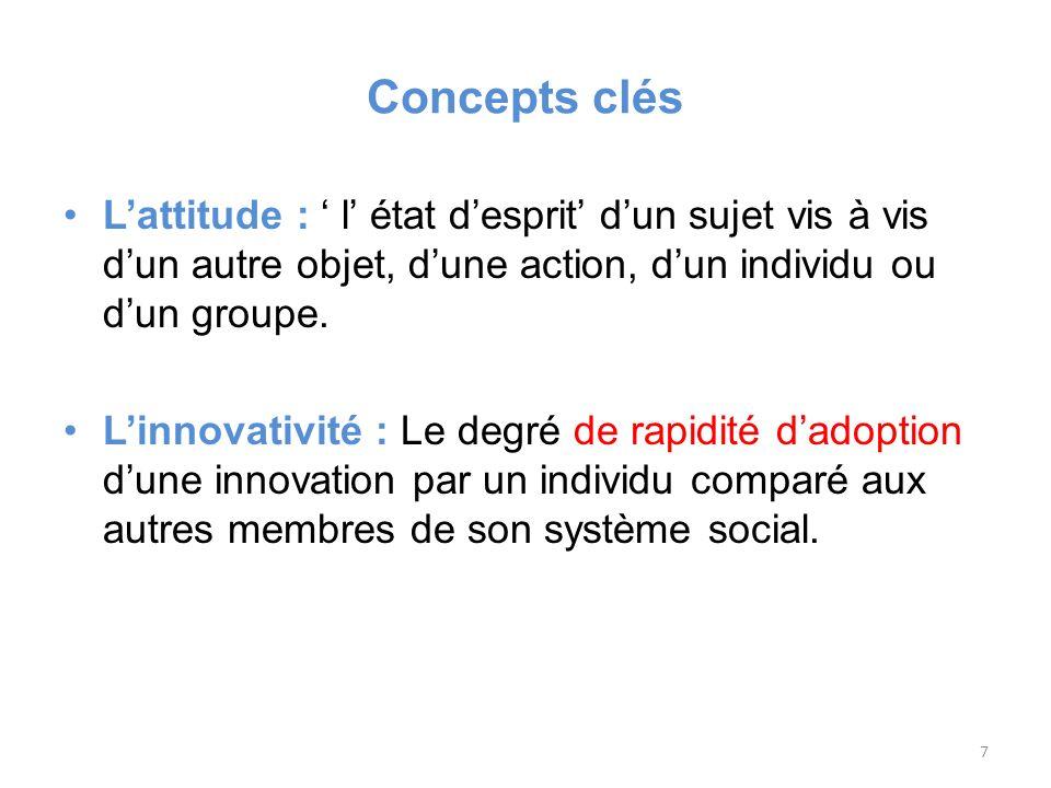 Concepts clés Lattitude : l état desprit dun sujet vis à vis dun autre objet, dune action, dun individu ou dun groupe.