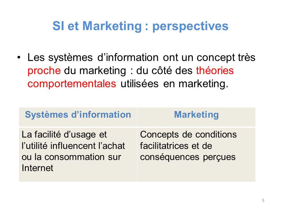 SI et Marketing : perspectives Les systèmes dinformation ont un concept très proche du marketing : du côté des théories comportementales utilisées en marketing.