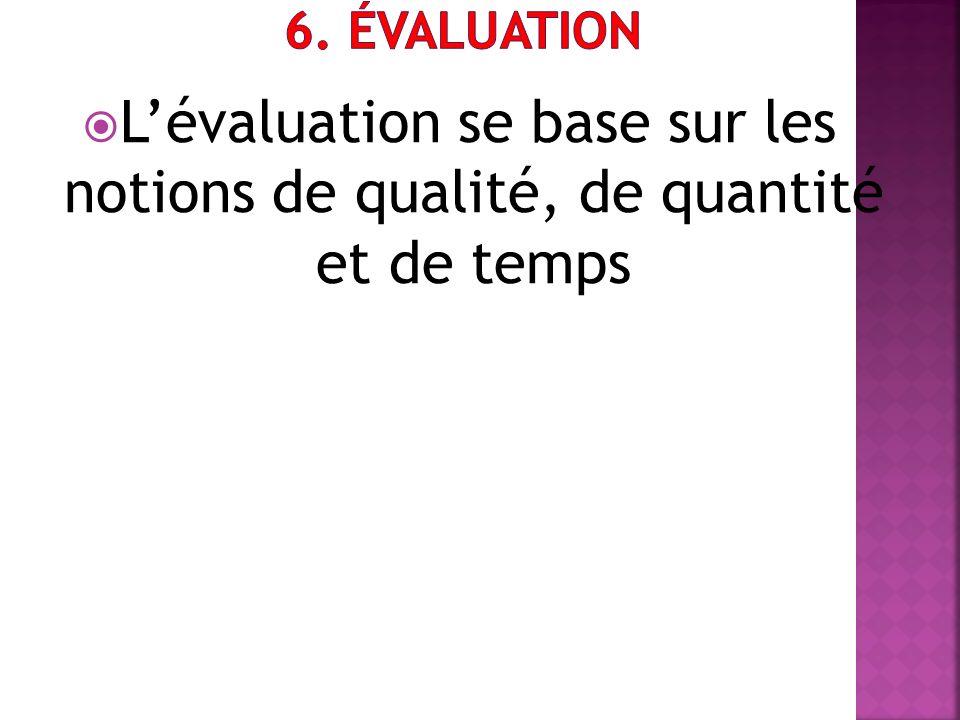 Lévaluation se base sur les notions de qualité, de quantité et de temps