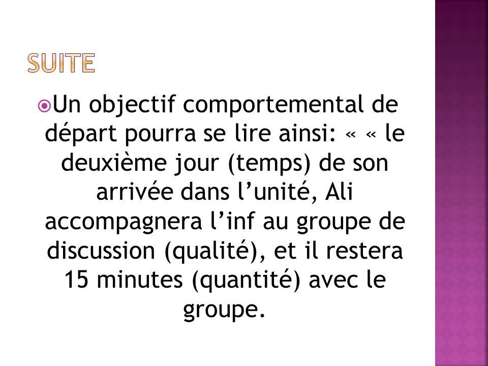 Un objectif comportemental de départ pourra se lire ainsi: « « le deuxième jour (temps) de son arrivée dans lunité, Ali accompagnera linf au groupe de discussion (qualité), et il restera 15 minutes (quantité) avec le groupe.
