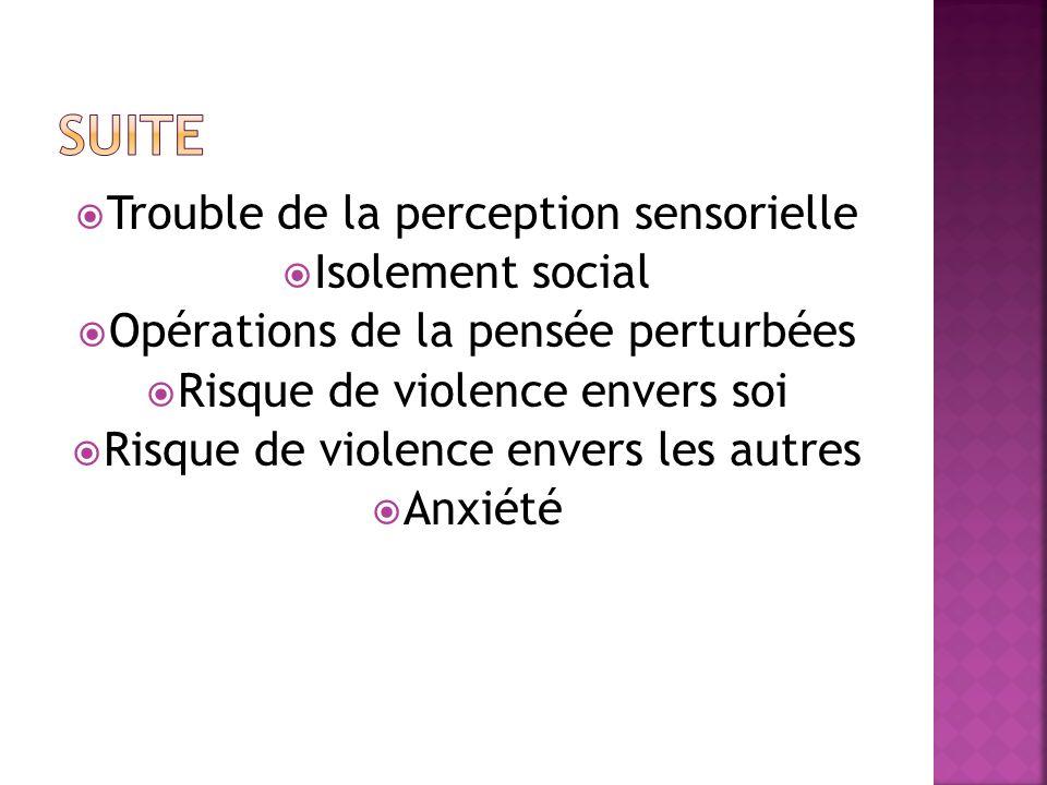 Trouble de la perception sensorielle Isolement social Opérations de la pensée perturbées Risque de violence envers soi Risque de violence envers les autres Anxiété