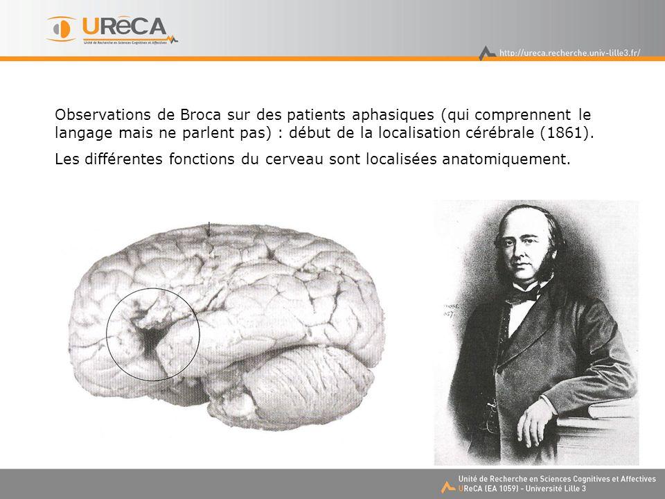 Observations de Broca sur des patients aphasiques (qui comprennent le langage mais ne parlent pas) : début de la localisation cérébrale (1861).
