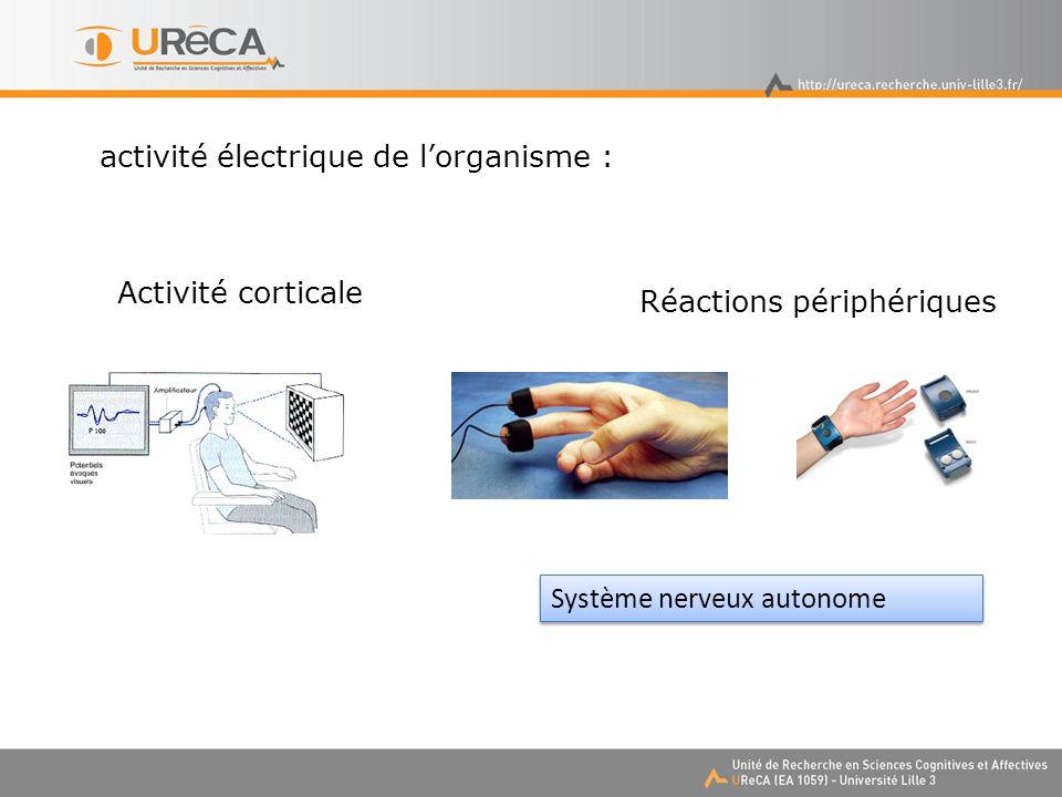activité électrique de lorganisme : Activité corticale Réactions périphériques Système nerveux autonome