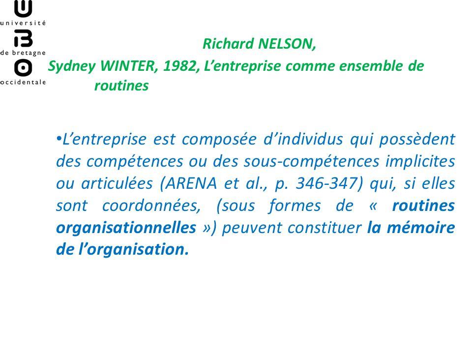 Richard NELSON, Sydney WINTER, 1982, Lentreprise comme ensemble de routines Lentreprise est composée dindividus qui possèdent des compétences ou des sous-compétences implicites ou articulées (ARENA et al., p.
