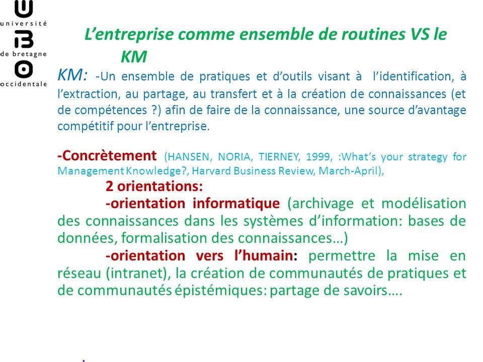 Lentreprise comme ensemble de routines VS le KM KM: -Un ensemble de pratiques et doutils visant à lidentification, à lextraction, au partage, au transfert et à la création de connaissances (et de compétences ?) afin de faire de la connaissance, une source davantage compétitif pour lentreprise.