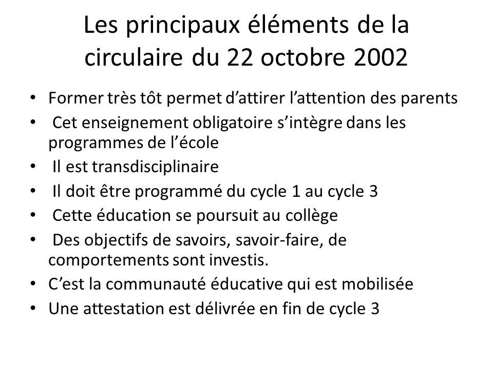 Les principaux éléments de la circulaire du 22 octobre 2002 Former très tôt permet dattirer lattention des parents Cet enseignement obligatoire si