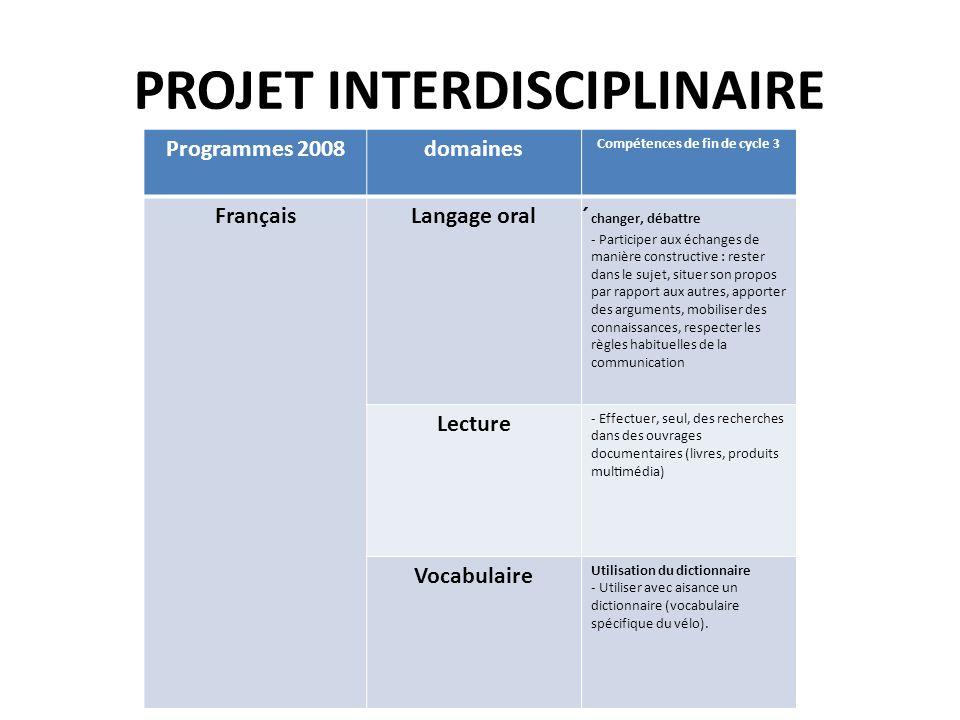 PROJET INTERDISCIPLINAIRE Programmes 2008domaines Compétences de fin de cycle 3 FrançaisLangage oral changer, débattre - Participer aux échanges de