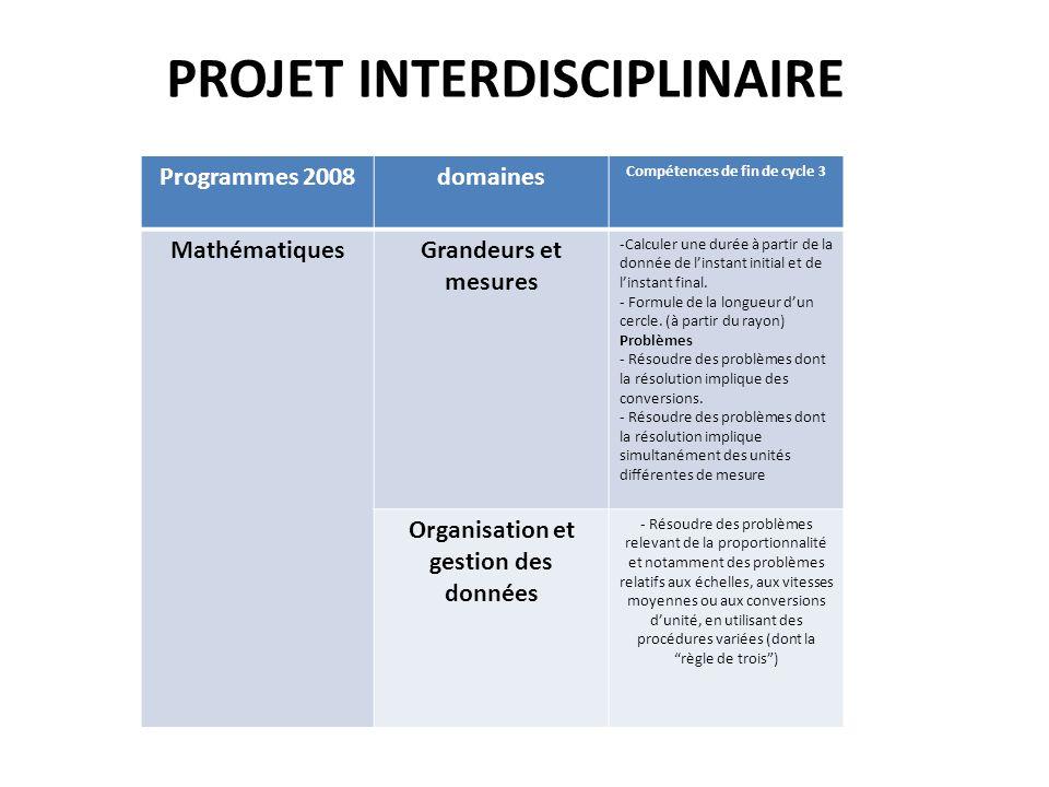 Programmes 2008domaines Compétences de fin de cycle 3 MathématiquesGrandeurs et mesures -Calculer une durée à partir de la donnée de linstant ini