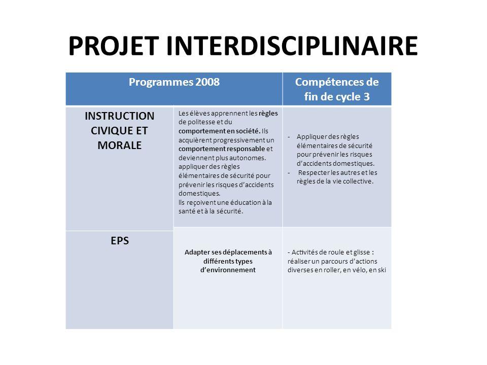 Programmes 2008Compétences de fin de cycle 3 INSTRUCTION CIVIQUE ET MORALE Les élèves apprennent les règles de politesse et du comportement en soc