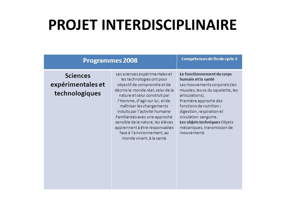 PROJET INTERDISCIPLINAIRE Programmes 2008 Compétences de fin de cycle 3 Sciences expérimentales et technologiques Les sciences expérimentales et le