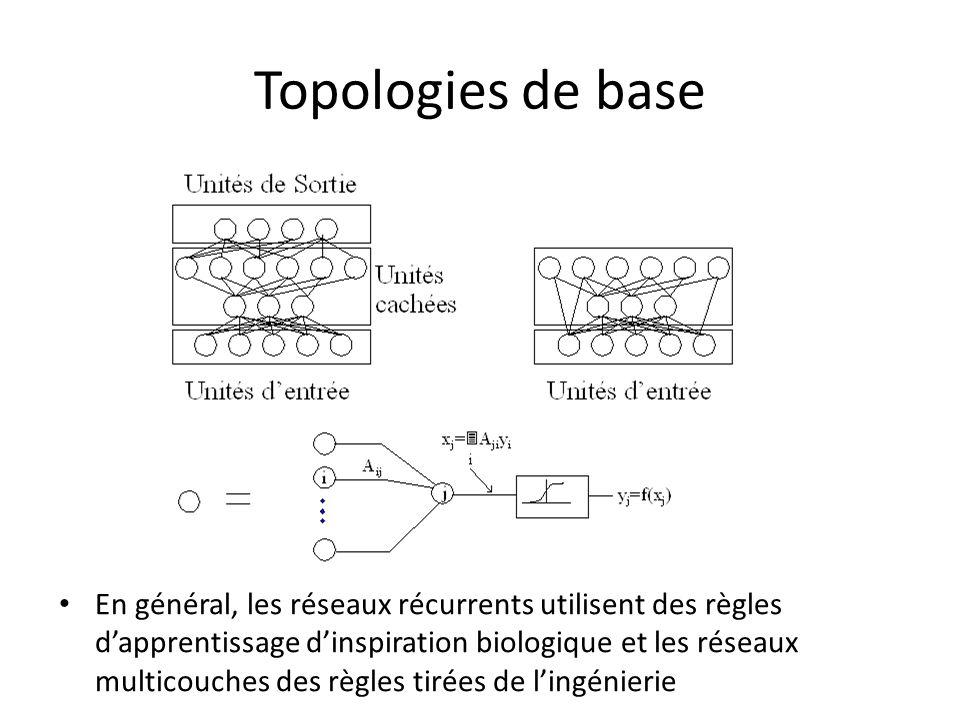 Topologies de base En général, les réseaux récurrents utilisent des règles dapprentissage dinspiration biologique et les réseaux multicouches des règl