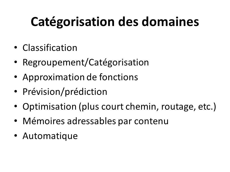 Catégorisation des domaines Classification Regroupement/Catégorisation Approximation de fonctions Prévision/prédiction Optimisation (plus court chemin