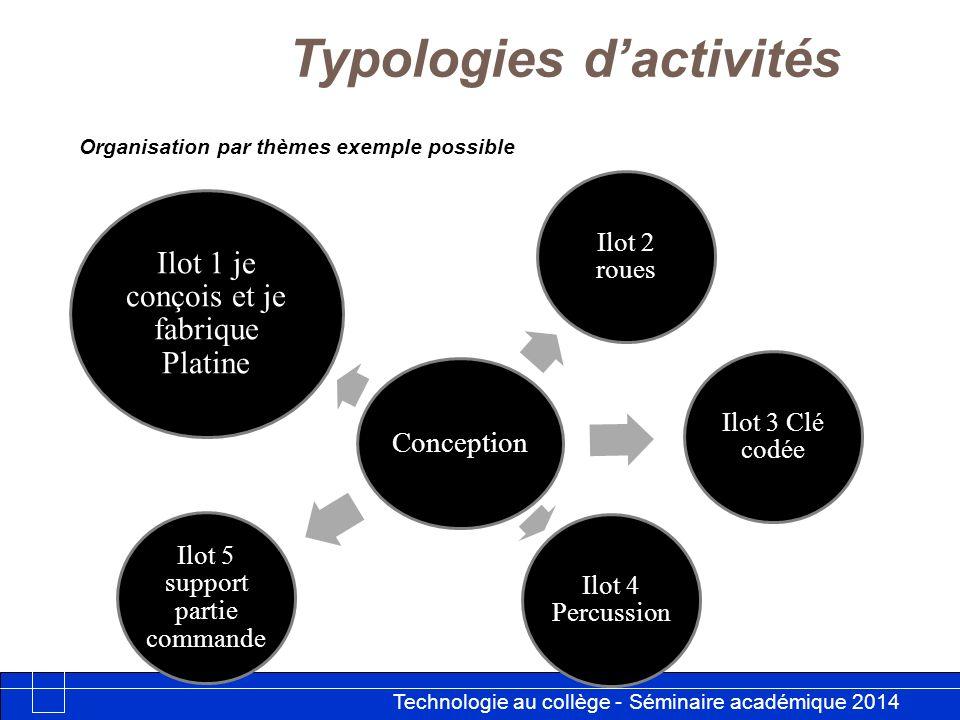 Technologie au collège - Séminaire académique 2014 Académie de Besançon 10 Organisation par thèmes exemple possible Conception Ilot 1 je conçois et je