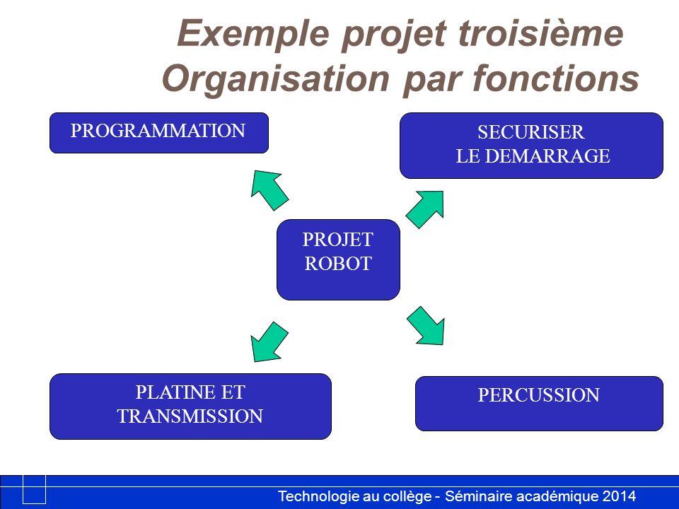 Technologie au collège - Séminaire académique 2014 Académie de Besançon 11 Exemple projet troisième Organisation par fonctions PROJET ROBOT PROGRAMMAT