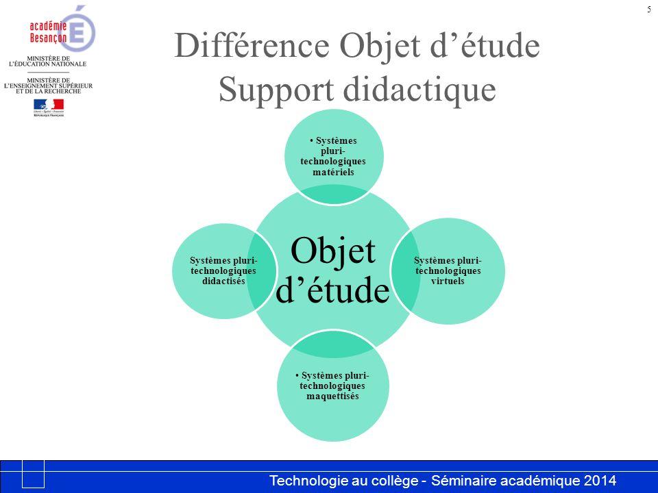 Technologie au collège - Séminaire académique 2014 Académie de Besançon Différence Objet détude Support didactique 5 Objet détude Systèmes pluri- tech