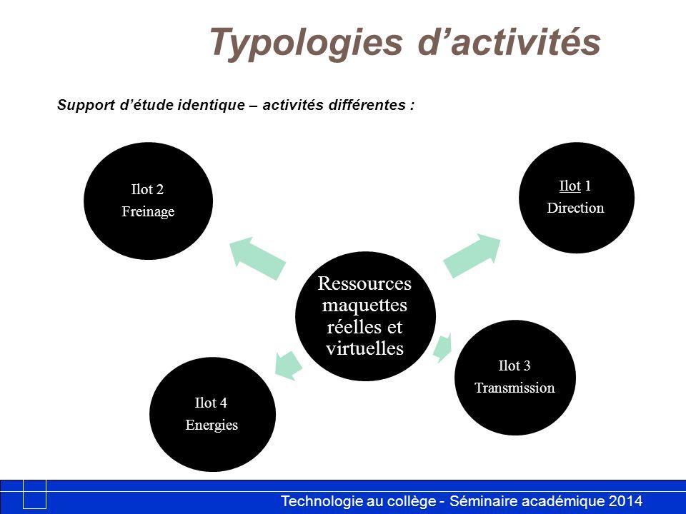 Technologie au collège - Séminaire académique 2014 Académie de Besançon 7 Support détude identique – activités différentes : Ressources maquettes réel