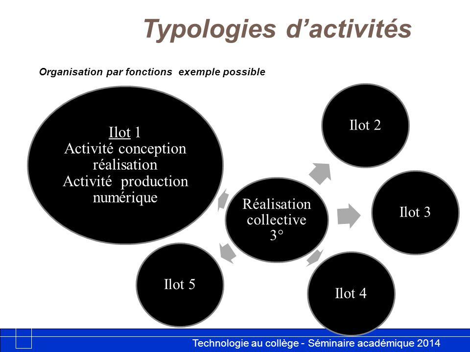 Technologie au collège - Séminaire académique 2014 Académie de Besançon 9 Organisation par fonctions exemple possible Réalisation collective 3° IlotIl