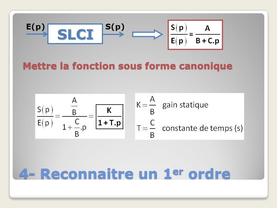 4- Reconnaitre un 1 er ordre SLCI E(p)S(p) Mettre la fonction sous forme canonique