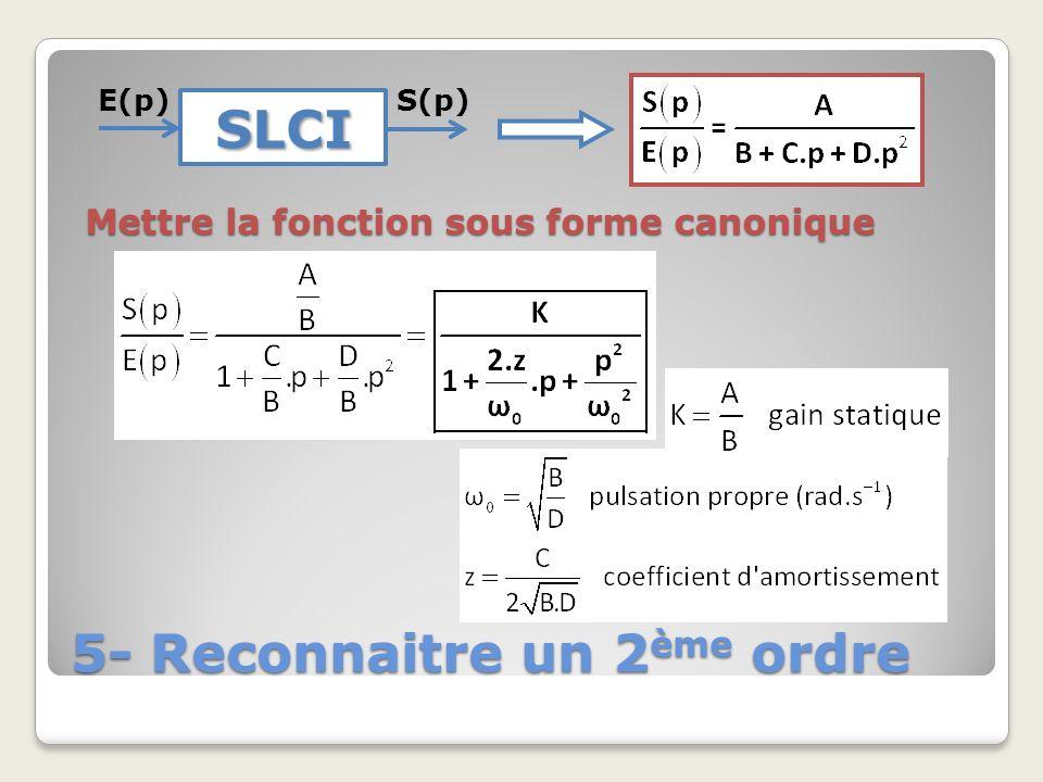 5- Reconnaitre un 2 ème ordre SLCI E(p)S(p) Mettre la fonction sous forme canonique