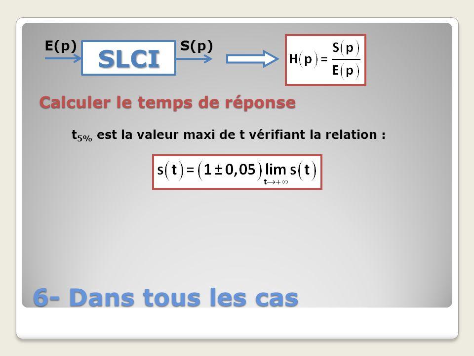 6- Dans tous les cas SLCI E(p)S(p) Calculer le temps de réponse t 5% est la valeur maxi de t vérifiant la relation :