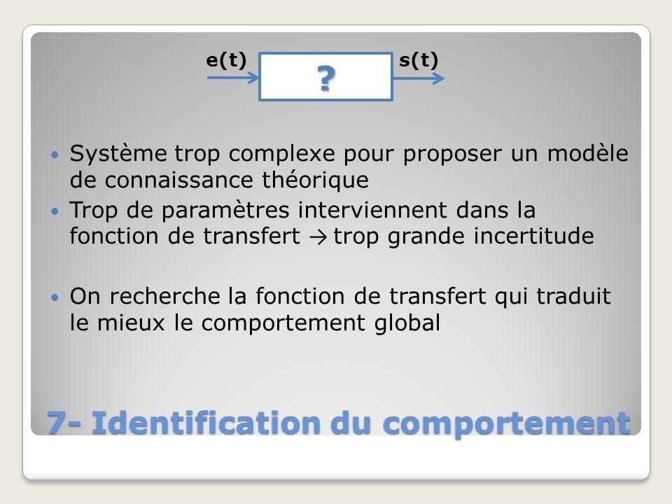 7- Identification du comportement ? e(t)s(t) Système trop complexe pour proposer un modèle de connaissance théorique Trop de paramètres interviennent