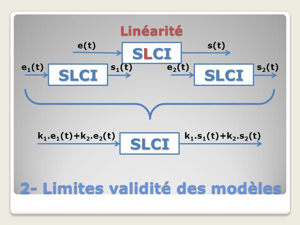 3- Établir la fonction de transfert SLCI e(t)s(t) Continuité Fonctions continues