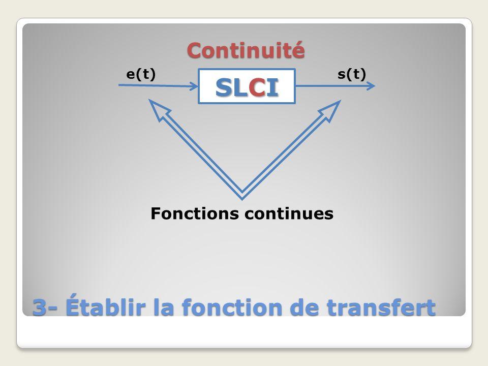 3- Établir la fonction de transfert SLCI e(t)s(t) Invariance SLCI e(t)s(t) SLCI e(t+τ)s(t+τ)