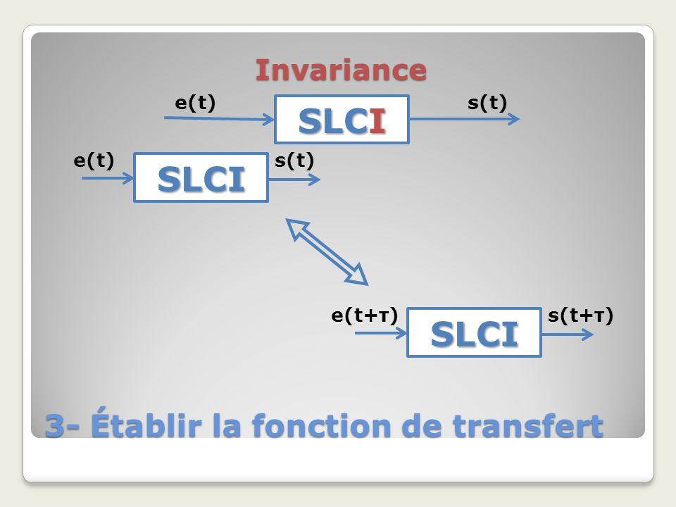 3- Établir la fonction de transfert SLCI e(t)s(t) lois physiques Transformation de Laplace