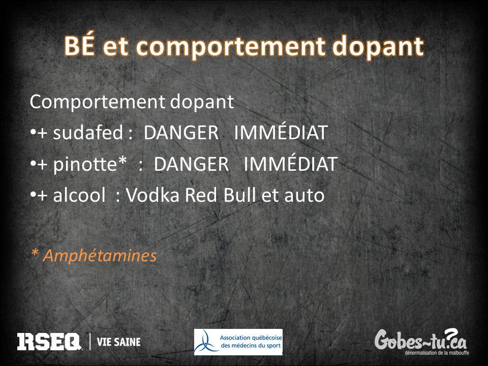 Comportement dopant + sudafed : DANGER IMMÉDIAT + pinotte* : DANGER IMMÉDIAT + alcool : Vodka Red Bull et auto * Amphétamines