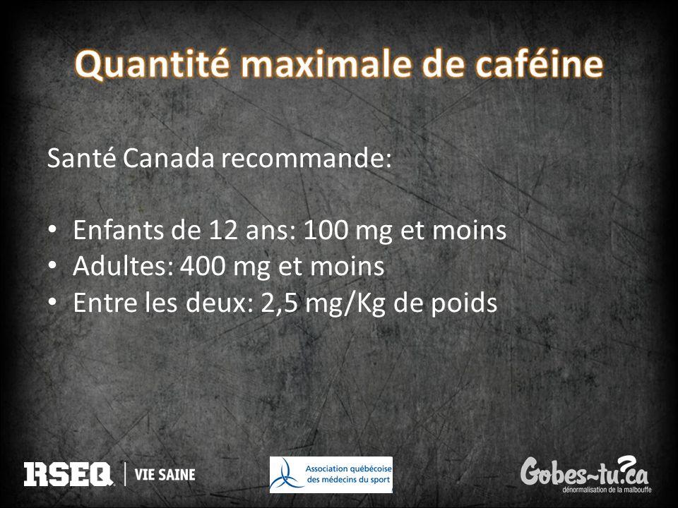 Dépend de: – Prédisposition génétique – Consommation régulière vs occasionnelle Trop de caféine durant le sport : – Risque dun drame… – Jusquau décès!
