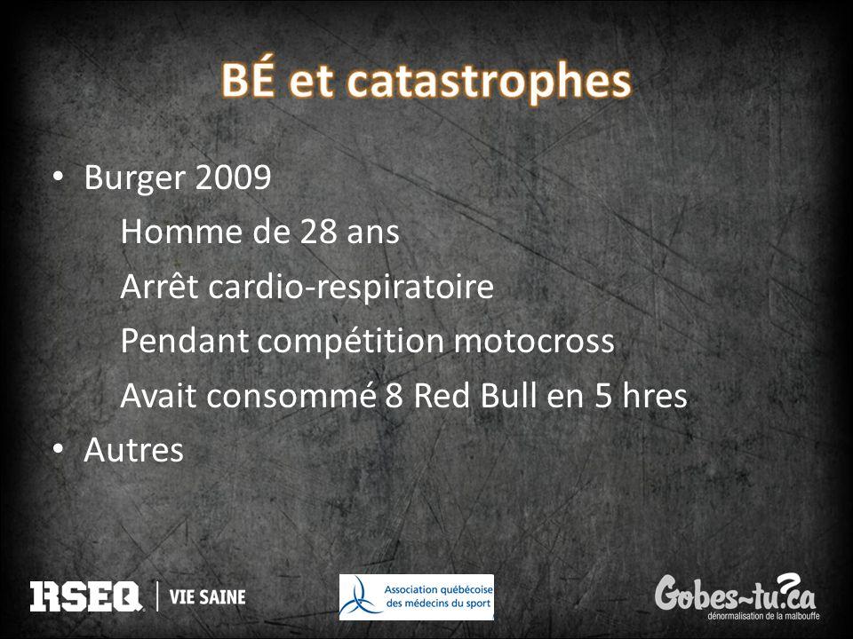 Burger 2009 Homme de 28 ans Arrêt cardio-respiratoire Pendant compétition motocross Avait consommé 8 Red Bull en 5 hres Autres