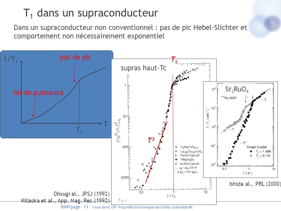RMN page 11 - Cours de M2 CFP - Propriétés Electroniques des Solides (Julien Bobroff) Dans un supraconducteur non conventionnel : pas de pic Hebel-Sli
