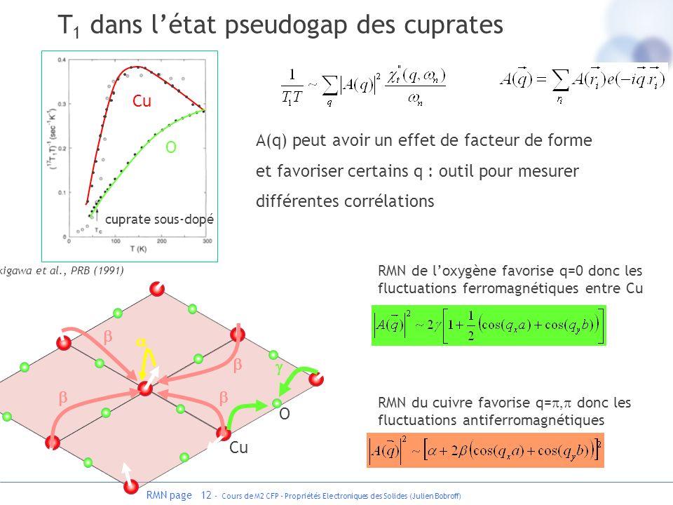 RMN page 12 - Cours de M2 CFP - Propriétés Electroniques des Solides (Julien Bobroff) T 1 dans létat pseudogap des cuprates A(q) peut avoir un effet d