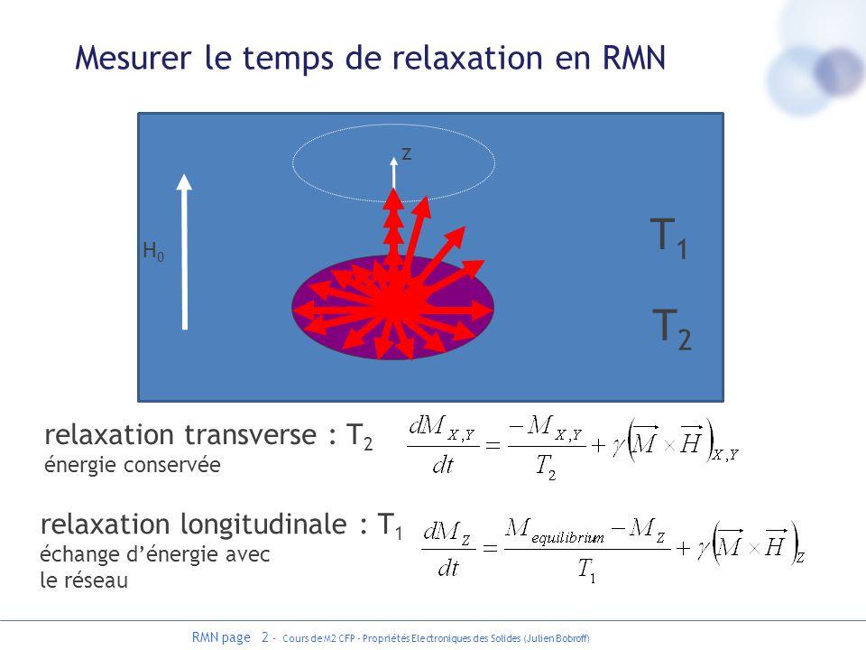 RMN page 2 - Cours de M2 CFP - Propriétés Electroniques des Solides (Julien Bobroff) relaxation transverse : T 2 énergie conservée H0H0 Mesurer le tem