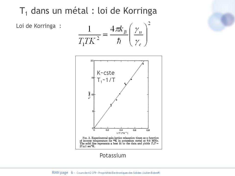 RMN page 6 - Cours de M2 CFP - Propriétés Electroniques des Solides (Julien Bobroff) Loi de Korringa : Potassium T 1 dans un métal : loi de Korringa K