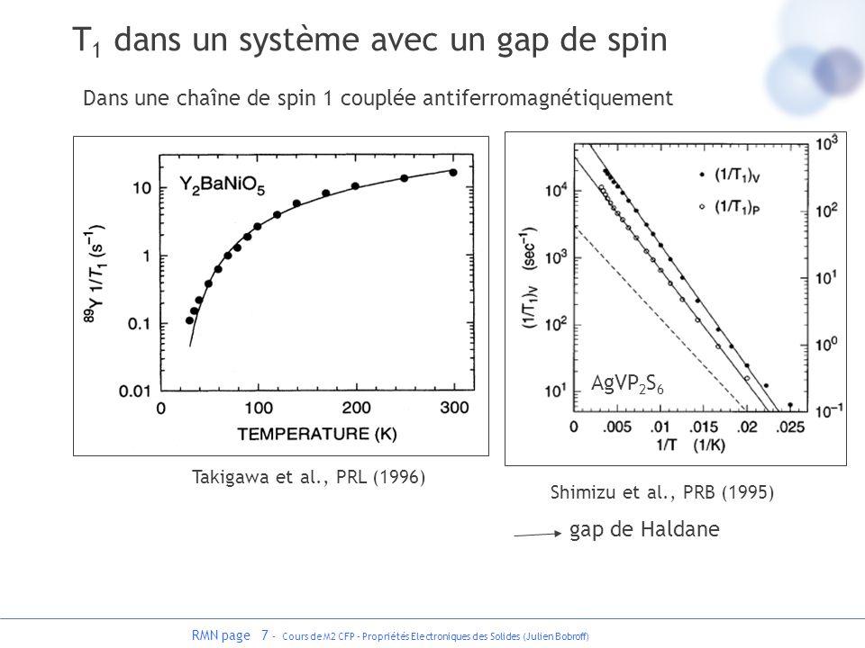 RMN page 7 - Cours de M2 CFP - Propriétés Electroniques des Solides (Julien Bobroff) Takigawa et al., PRL (1996) Dans une chaîne de spin 1 couplée ant